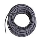 кабели греющие