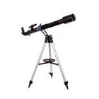 летние туристические телескопы