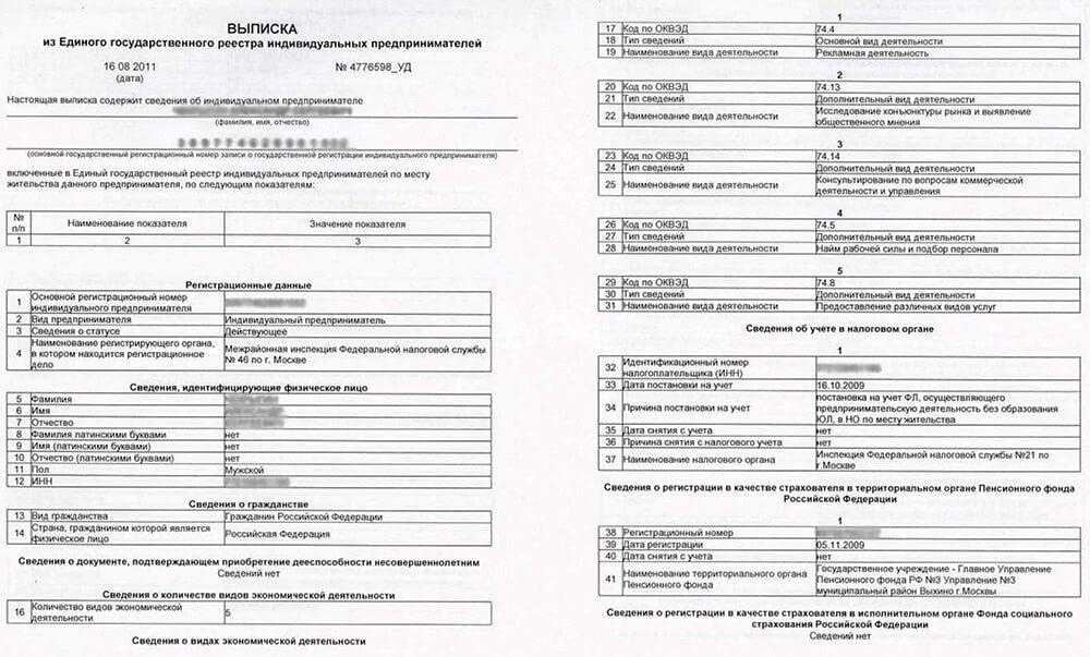 Регистрация ип обязанности документы при гос регистрации ип в налоговой