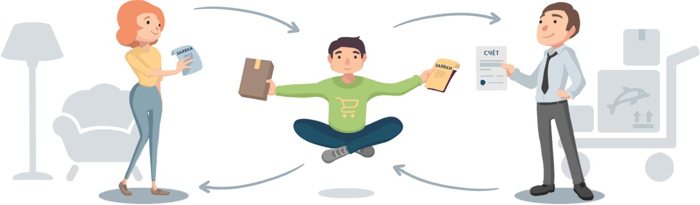 Объединение заказовСайты совместных покупок