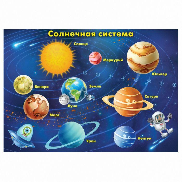 Солнечная система картинки с надписями на русском