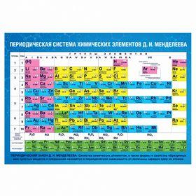Обучающий плакат 'Таблица Д.И.Менделеева', А4 Ош