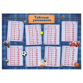 Плакат обучающий А4 'Таблица умножения для мальчиков' Ош