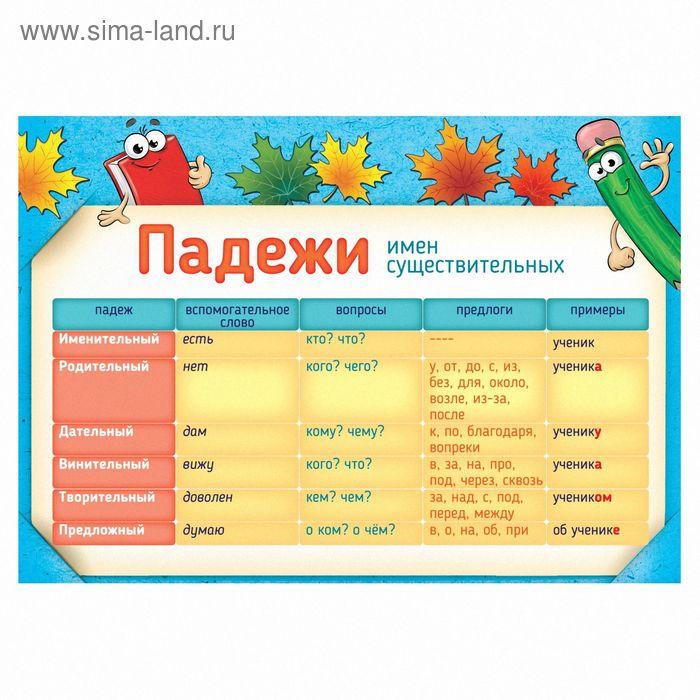"Плакат обучающий А5 ""Падежи"""