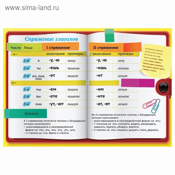 """Плакат обучающий А4 """"Спряжение глаголов"""""""