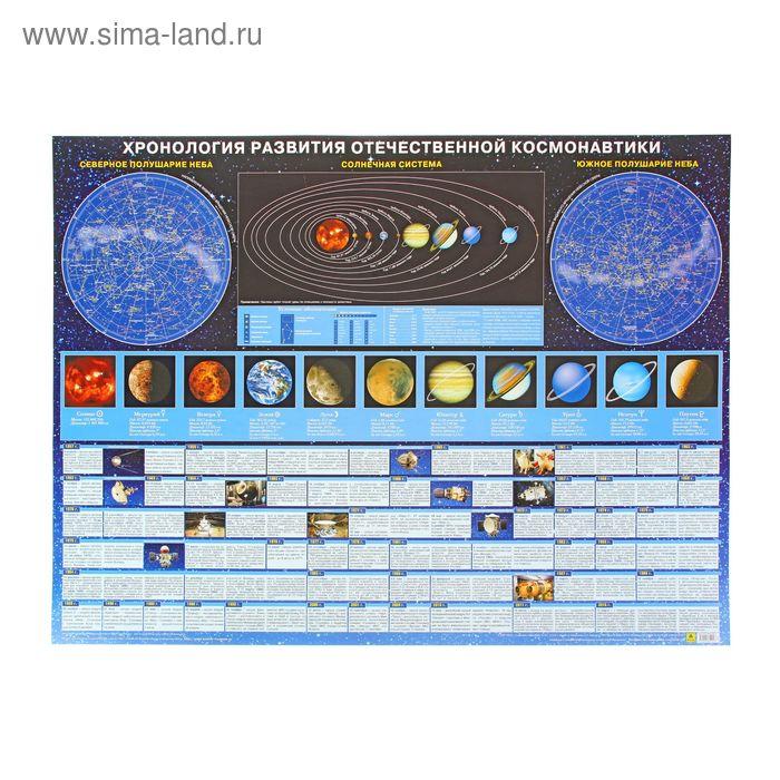 Плакат настольный. Хронология развития отечественной космонавтики, 91*68см, Кр638п