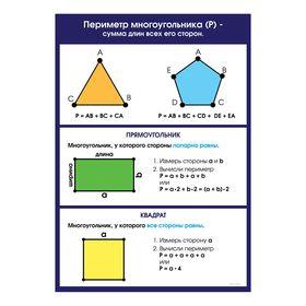 Обучающий плакат 'Периметр многоугольника', А2 Ош