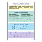 """Training poster """"Rational fraction"""", A3"""