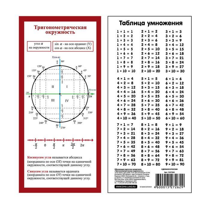 """Шпаргалка обучающая """"Тригонометрическая окружность"""""""