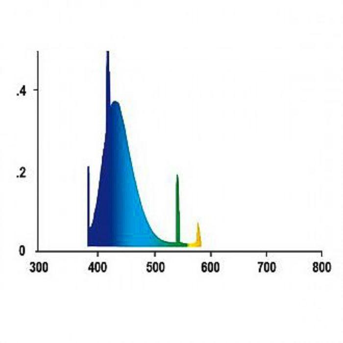 Лампа JUWEL BLUE 54Вт 104.7см