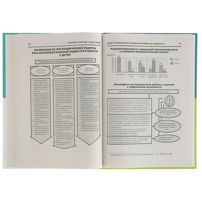 Пятница логопедия в схемах и таблицах фото 556