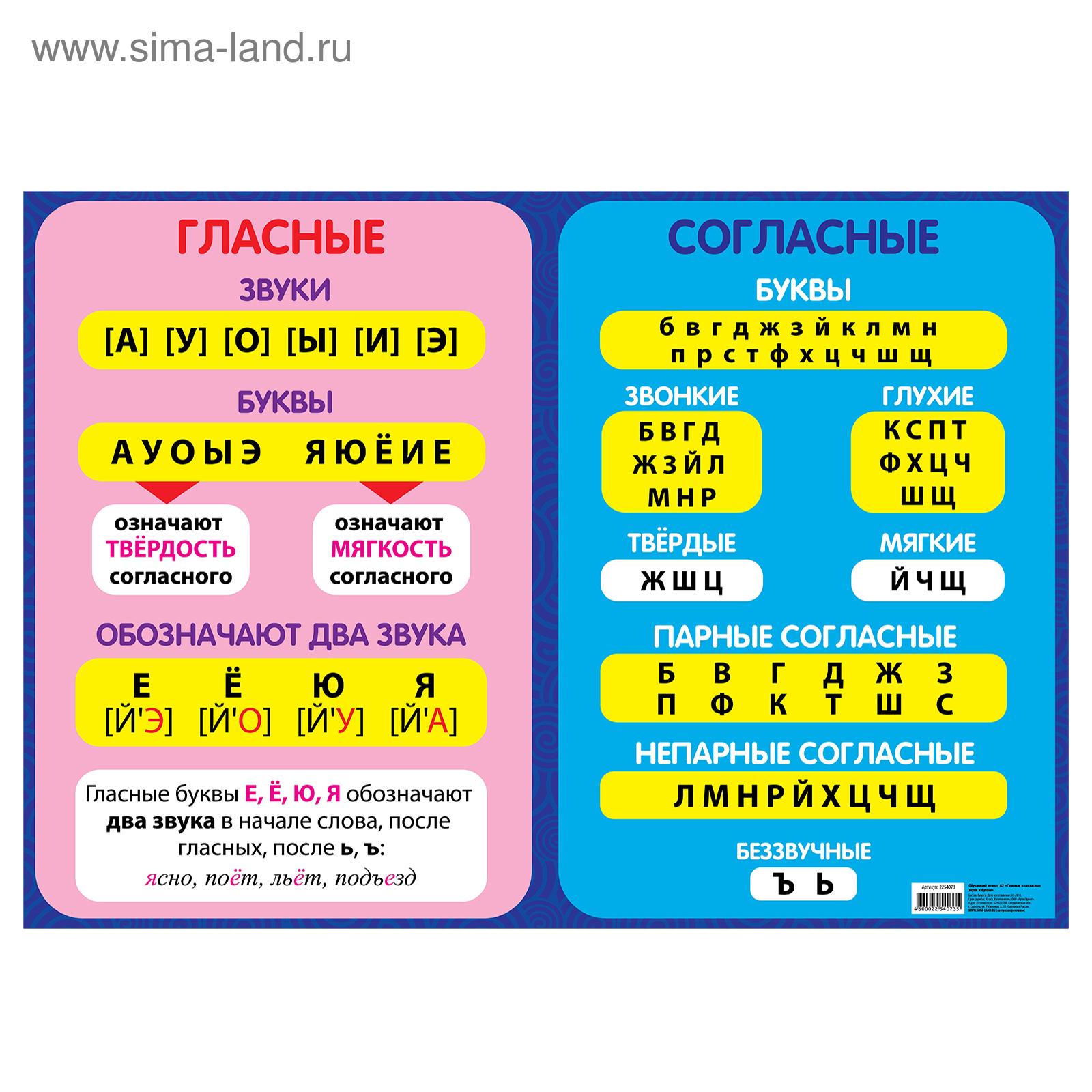 Электрическая схема ВАЗ- 2109