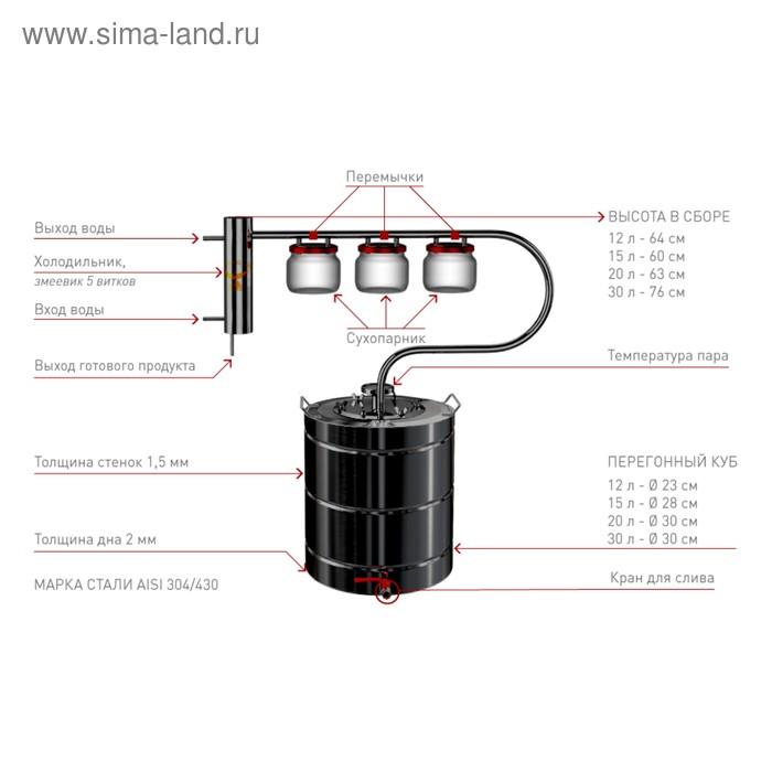 Самогонный аппарат луч отзывы самогонный аппарат екатеринбург малиновка