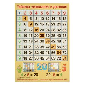 "Плакат ""Таблица умножения и деления"" А3"