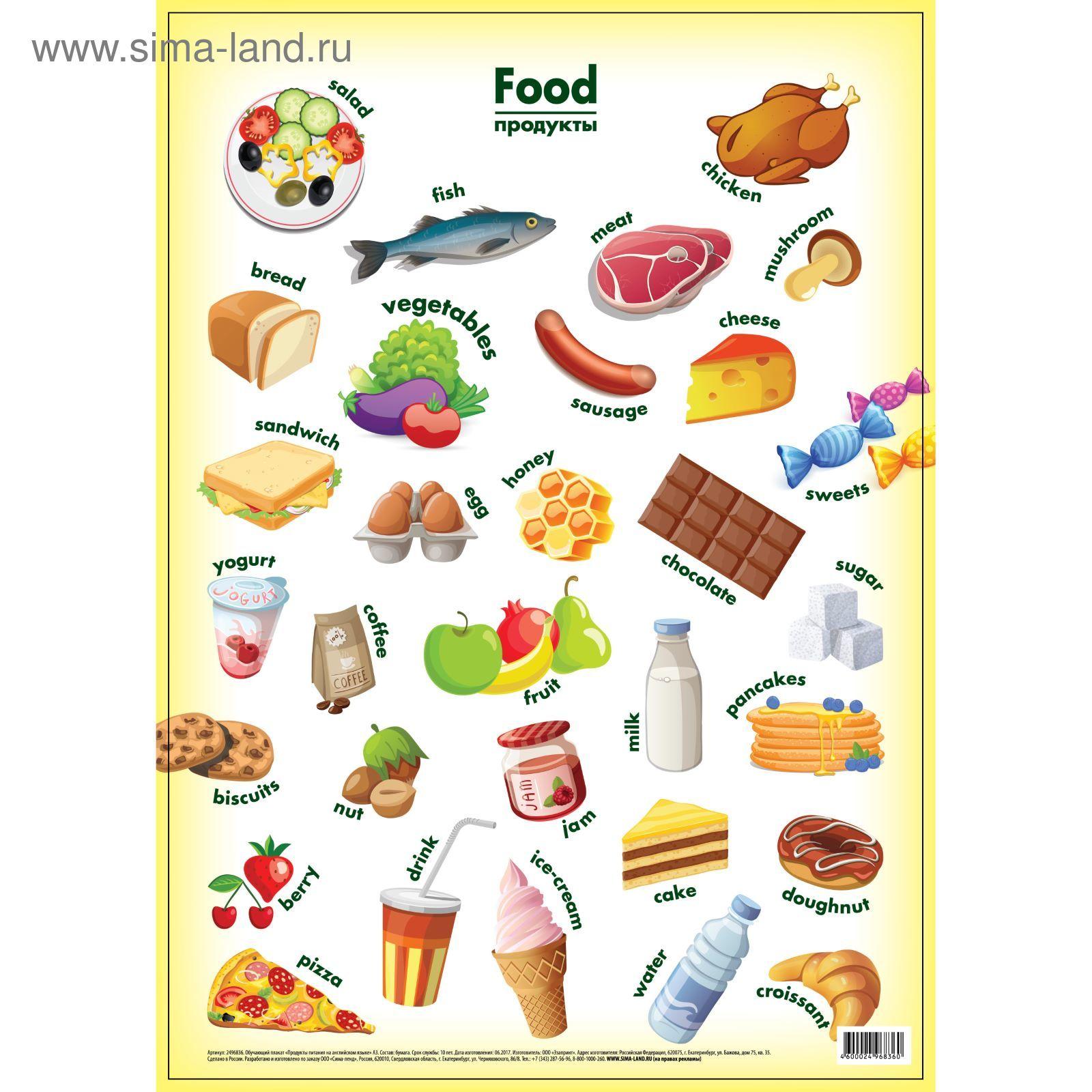 Открытки, картинка с едой и надпись по-английский