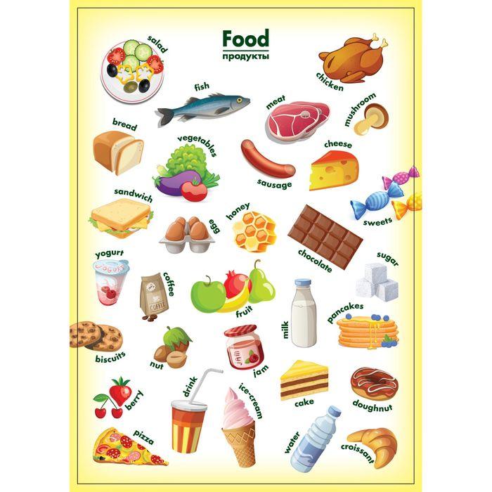 Картинка продукты питания с надписью на английском, открытки года свадьбы