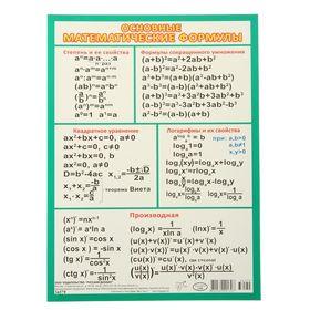 Карточка-шпаргалка 'Основные математические формулы' А5 Ош
