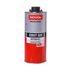 AntiScratch Car Paint Protector Spray