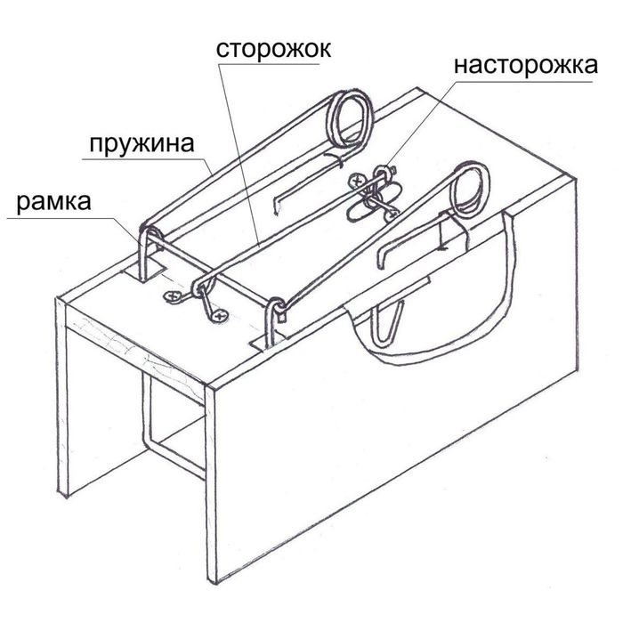 Комплект для изготовления 5 ящичных ловушек
