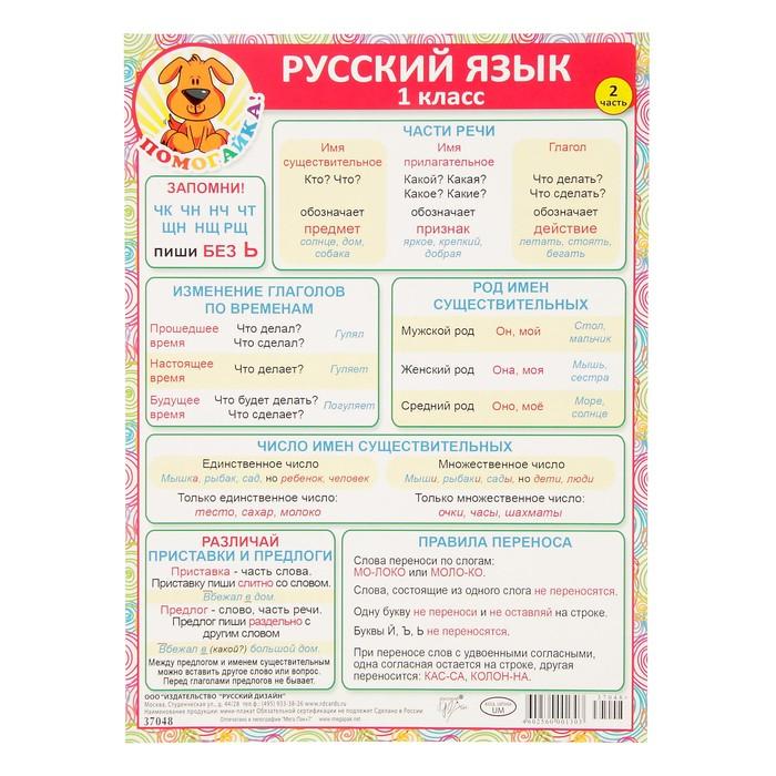 Математика Шпаргалка Русский