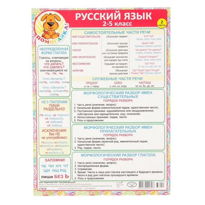 С 1 русский язык шпаргалки