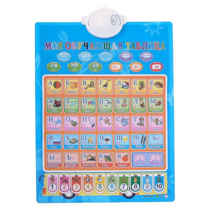 Обучающий электронный плакат «Учимся, играя», 10 функций - фото 76247945