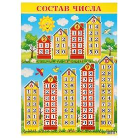 """Плакат """"Состав числа"""" А2"""