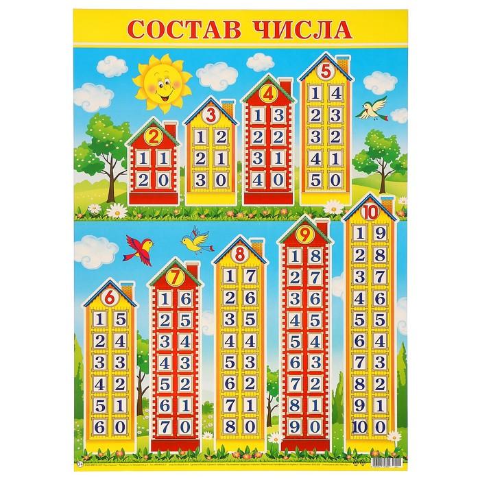 """Плакат """"Состав числа"""" А2 *"""