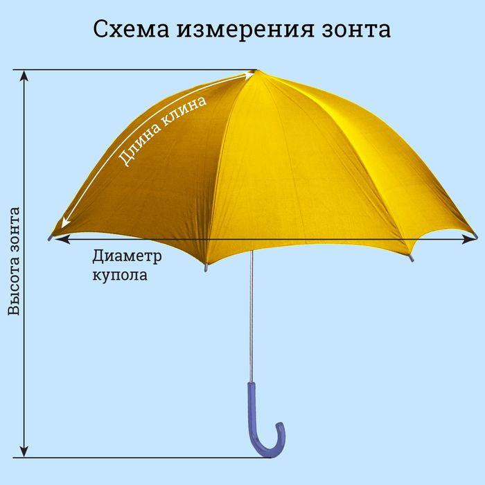 """Зонт детский мех R-25 см 8 спиц П/Э с ушками """"Лисичка"""""""