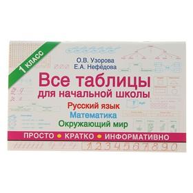 All tables for elementary school grade 1: Russian language, mathematics, the world around us. Uzorova O. V., Nefyodova E. A.