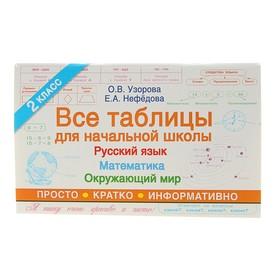 All tables for elementary school grade 2: Russian, mathematics, the world around us. Uzorova O. V., Nefyodova E. A.