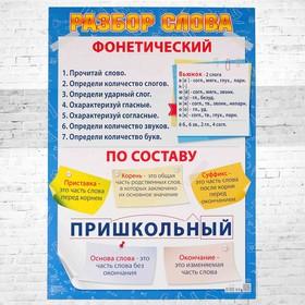 Плакат 'Разбор слова' А2 Ош