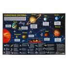 Карта Солнечная система 60*90см. (на картоне)