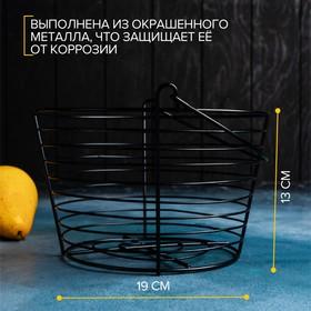 {{photo.Alt    photo.Description    'Корзина для фруктов Доляна, 19,5×19,5×13 см, цвет чёрный'}}
