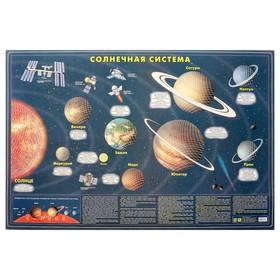 Карта Солнечной системы 60*90см Светящаяся в темноте.Сувенирное издание