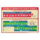 "Плакат ""Буквы и звуки русского языка"" А3"