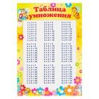 """Плакат """"Таблица умножения"""" А4"""