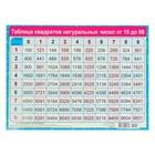 """Карточка-шпаргалка """"Таблица квадратов натуральных чисел от 0 до 99"""""""