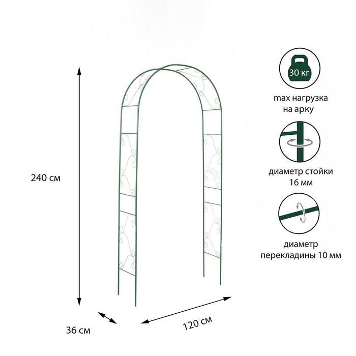 Арка садовая, разборная, 240 × 120 × 36 см, металл, зелёная, «Вьюнок»
