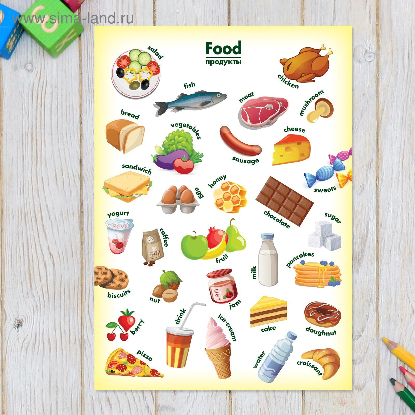 картинки еды для распечатки для английского предлагает