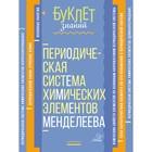 Периодическая система химических элементов Менделеева. Ермакова М. В.
