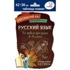 Русский язык. Все правила пунктуации. 5-9 классы