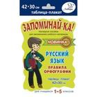Русский язык. Правила орфографии