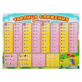 """Плакат пиши-стирай """"Таблица сложения"""" А2"""