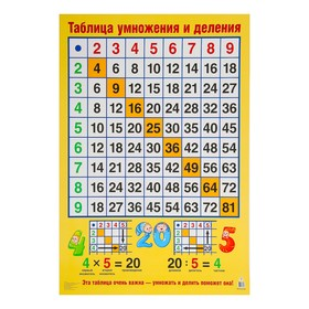 "Плакат ""Таблица умножения и деления"" А2"