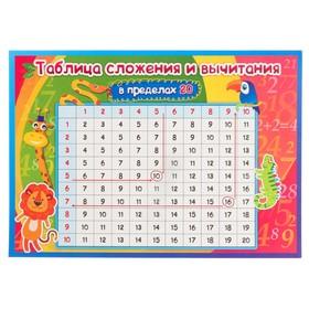 Плакат 'Таблица сложения и вычитания в пределах 20' А4 Ош