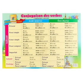 """Плакат """"Французский язык. Спряжение глаголов"""" А2"""