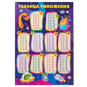 Плакат 'Таблица умножения' А4 Ош