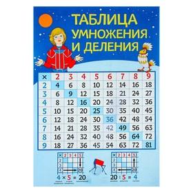 """Плакат """"Таблица умножения и деления"""" союзмультфильм, попугай говорун, А3"""