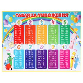 """Плакат """"Таблица умножения"""" А2"""